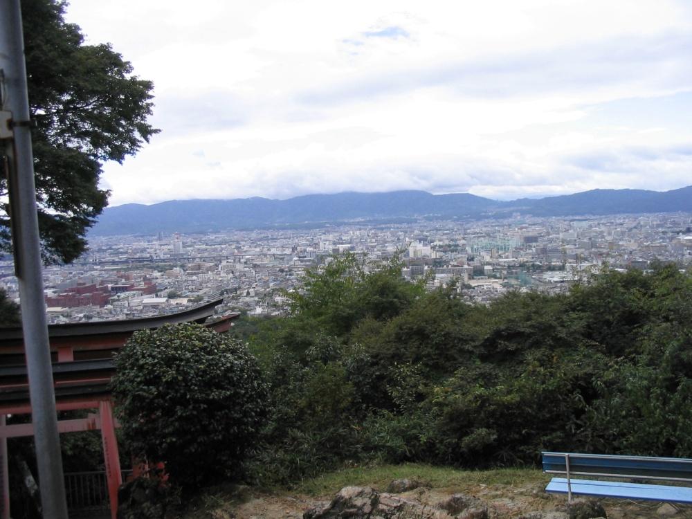 Kyoto City Scape